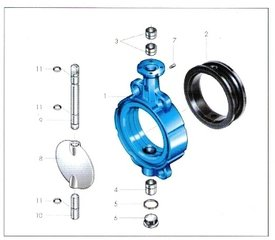 How to Maintain Electric Butterfly Valve Daily